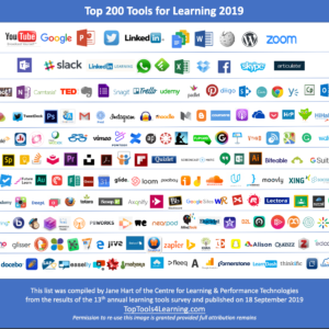 Zu viele Werkzeuge zum Lernen?